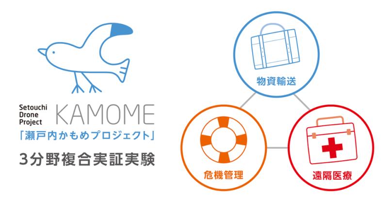 【お知らせ】瀬戸内かもめプロジェクト Setouchi Drone Project KAMOME