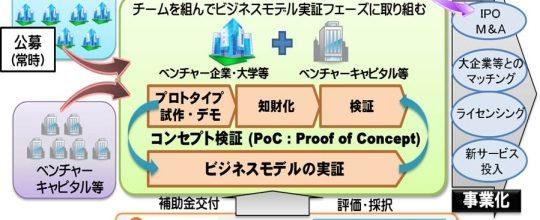 【認定】総務省アイチャレンジ採択候補課題に認定